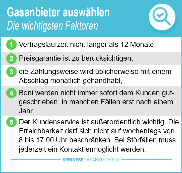 Alternative Gasanbieter auswählen