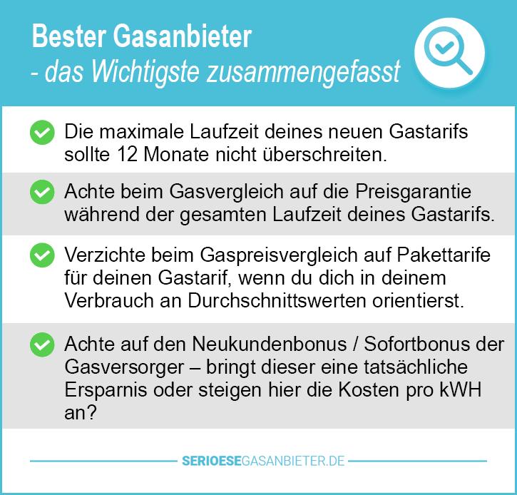 Bester Gasanbieter Berlin