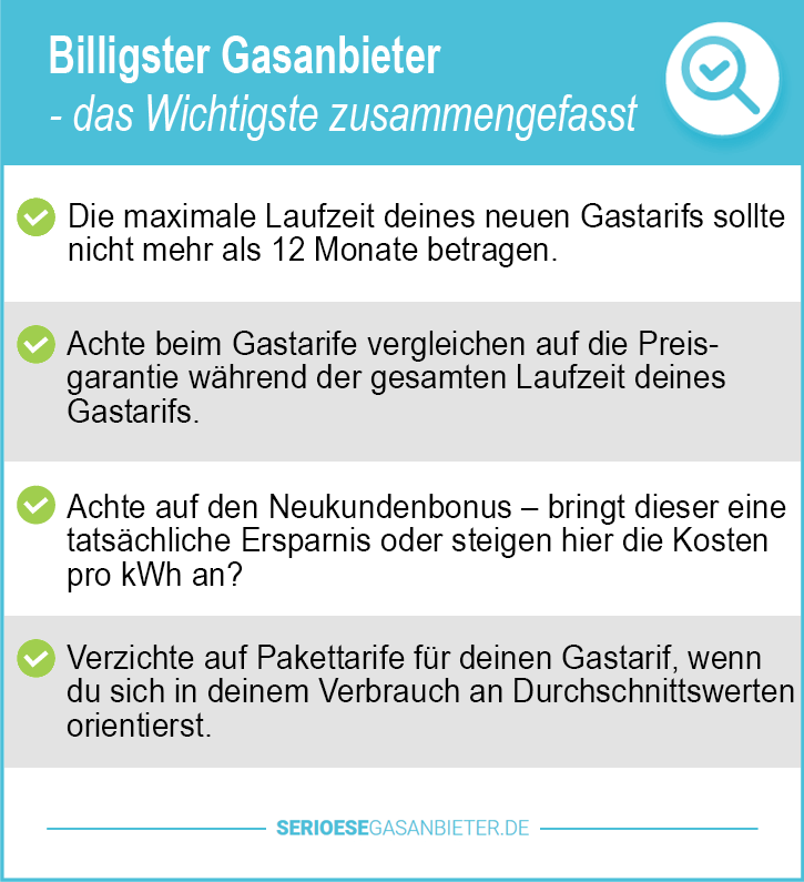 Billigster Gasanbieter Deutschlands