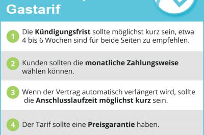 Gasanbieter Berlin 2019 – Gaspreise und Gastarife für Berlin vergleichen