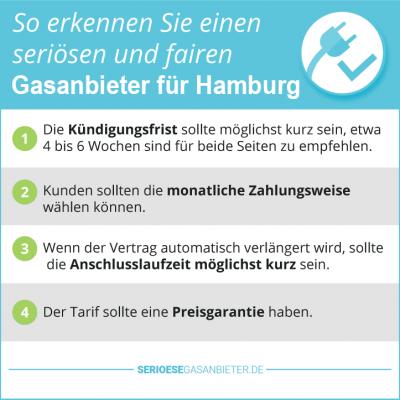Gasanbieter Hamburg 2019 – Schluss mit teurem Gas! Jetzt Anbieter vergleichen