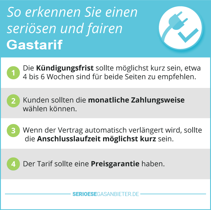 Gasanbieter Stiftung Warentest Empfohlen