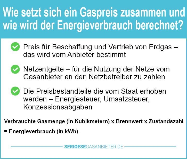 Gasanbieter Vergleich Berlin