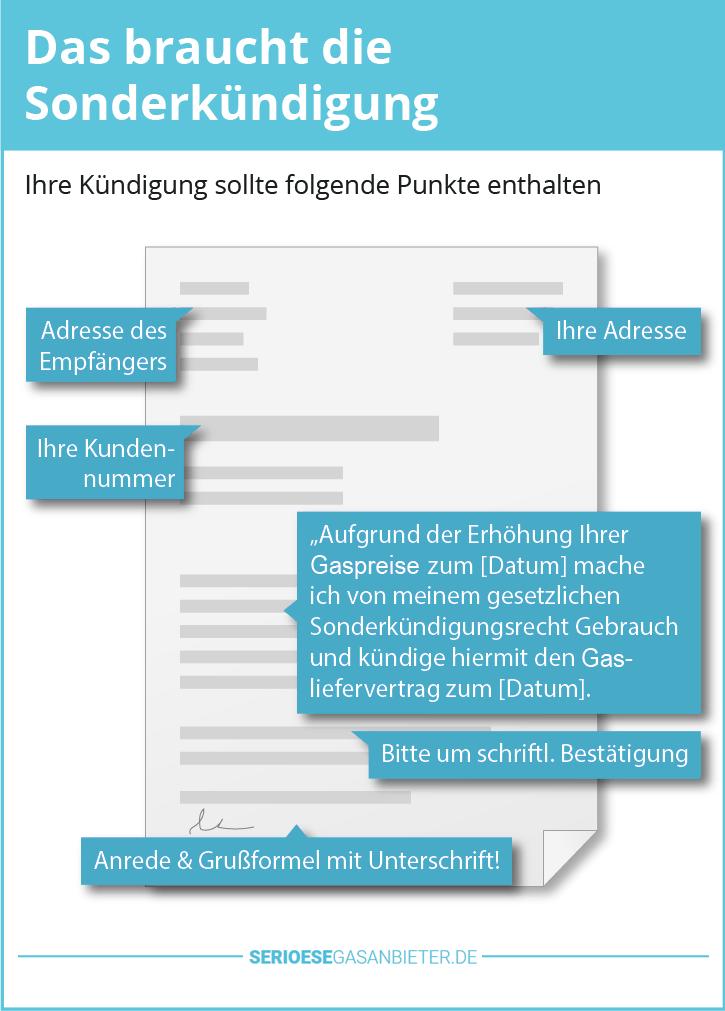 Gaspreis Hamburg Sonderkündigungsrecht